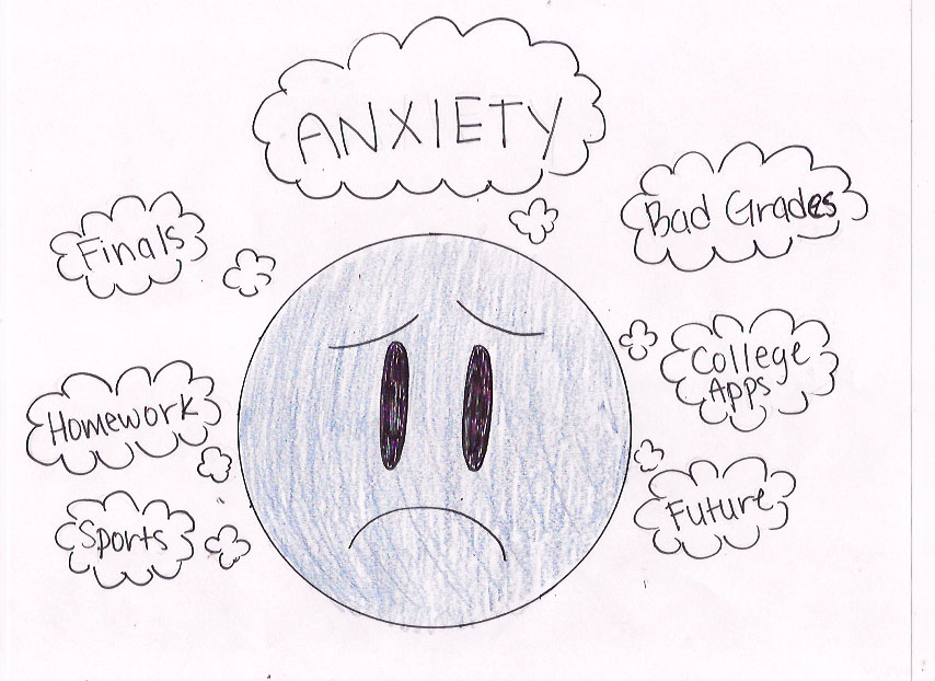 opinions-anxiety