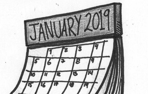 Why do we Watch a Big Ball  Drop Every New Year's Eve?