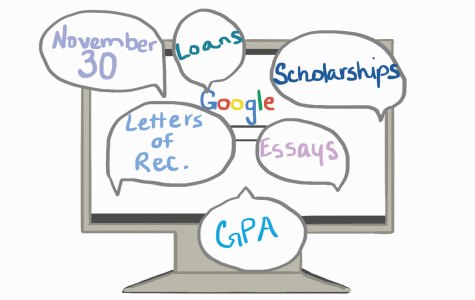 Unsigned: College Applications Cause Anxiety for Seniors