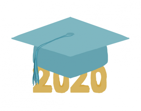 UC High Class of 2020 Senior Graduation and Activities to be Modified Amid Covid-19 Pandemic